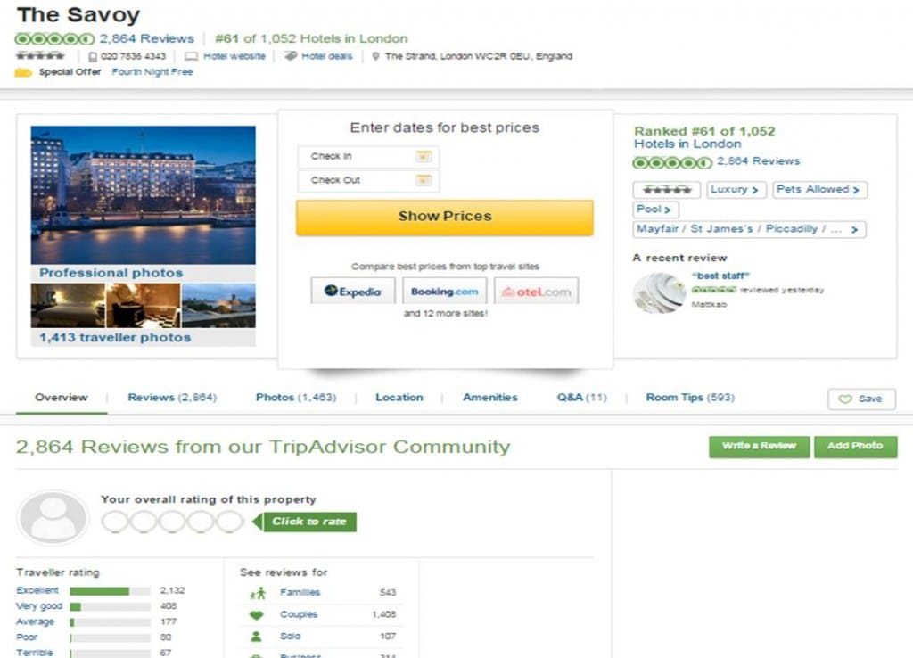 Hotel_Rating_TripAdvisor